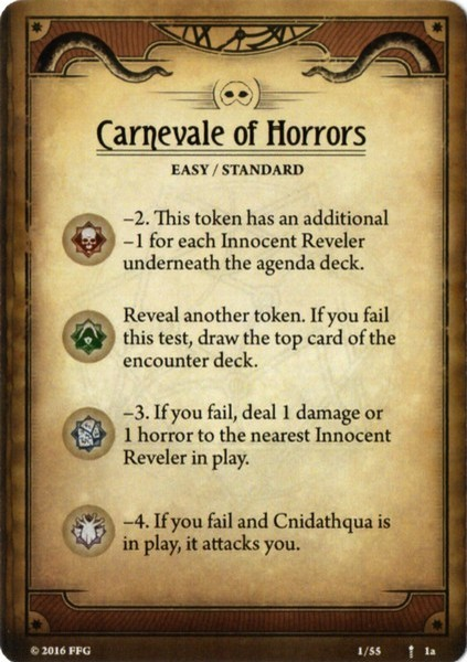 Carnevale of Horrors